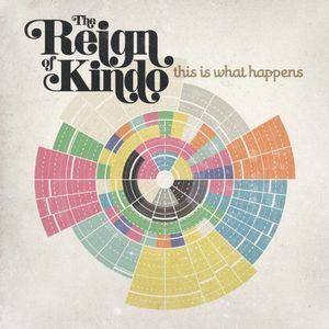 The Reign Of Kindo - This Is What Happens CD (album) cover